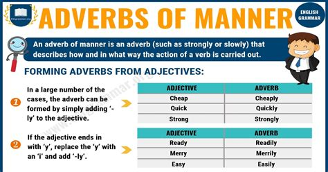 Adverbs of Manner: Definition, Rules & Examples - ESL Grammar